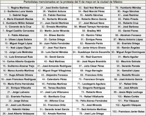 Lista-de-periodistas-asesinados-900