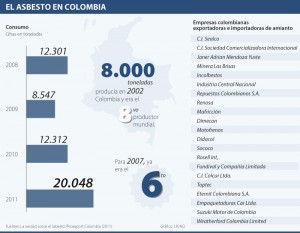 asbesto1203-1000 COLOMBIA