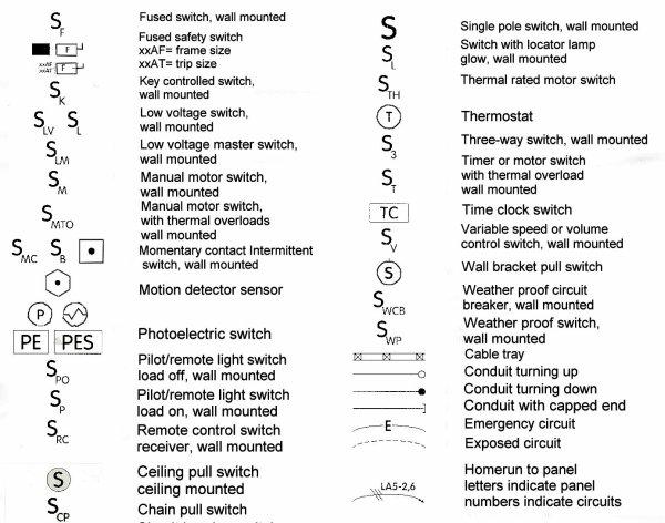 House Electrical Wiring Diagram Symbols Uk - Wiring Diagram