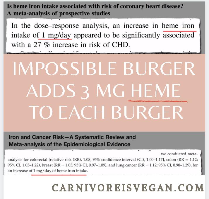 Leghemoglobin The Vegan Bloody Burger Conundrum Carnivore Is Vegan