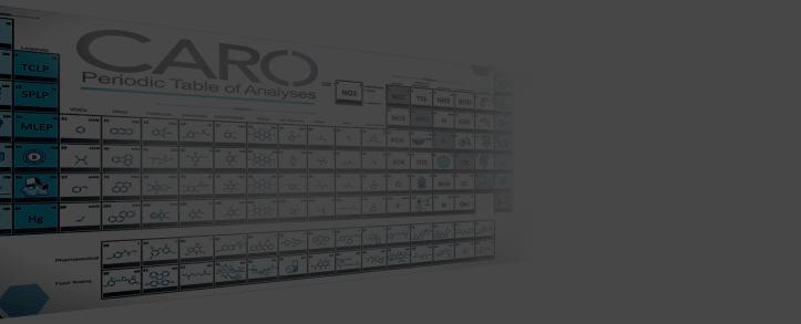 CARO News Background Periodic Table Image