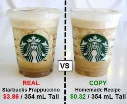 Make a Starbucks Frappuccino for $0.32 - Squawkfox