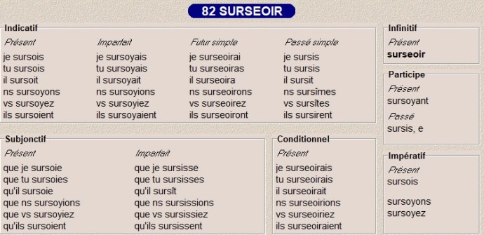 La Conjugaison Des Types 81 82 83 84 Et 85 Caroloscrabble