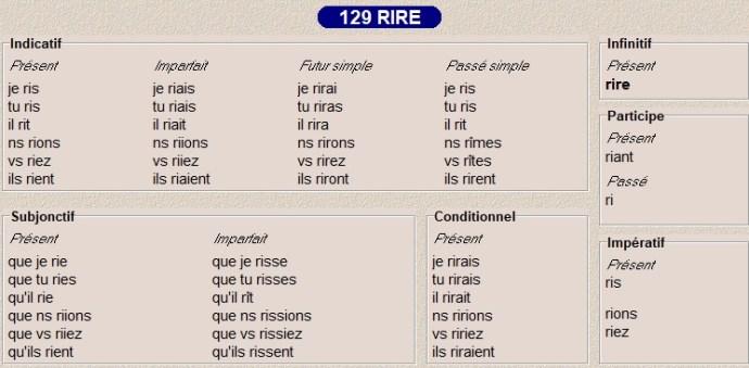 La Conjugaison Des Types 126 127 128 129 Et 130 Caroloscrabble
