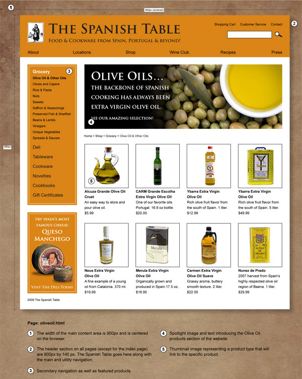 Visual Design for oliveoil.html
