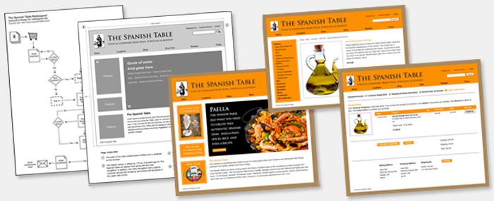 Spanish Table Case Study
