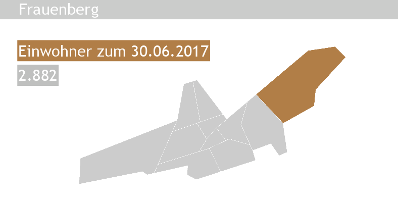 Immobilienpreise Landshut Frauenberg
