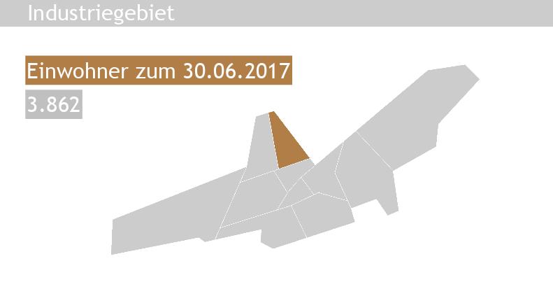 Immobilienpreise Landshut Industriegebiet
