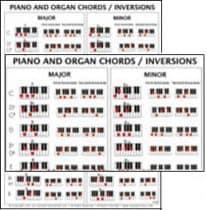Piano and Organ Chord Inversions