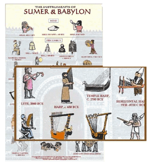 Instruments from Mesopotamia: Sumer, Babylon