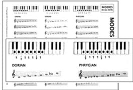 Modes in All Keys