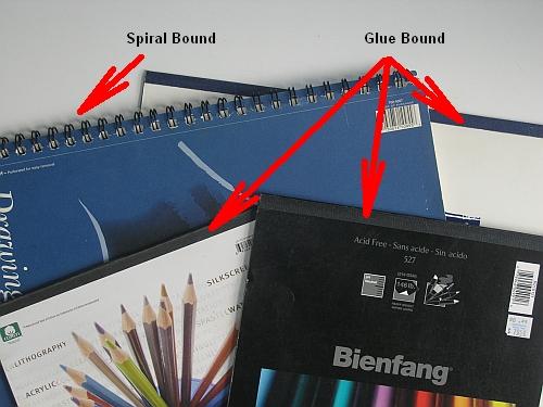 drawing-pad-bindings