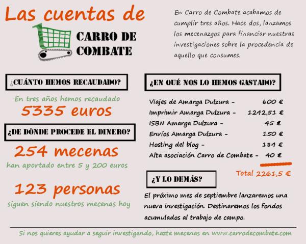 cuentas_carro