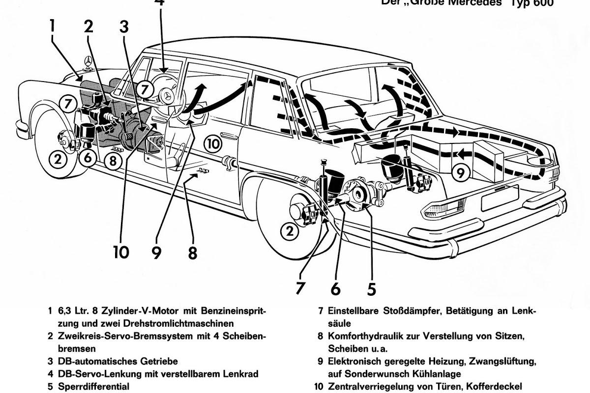 S For Success Mercedes Benz Celebrates Half A Century Of