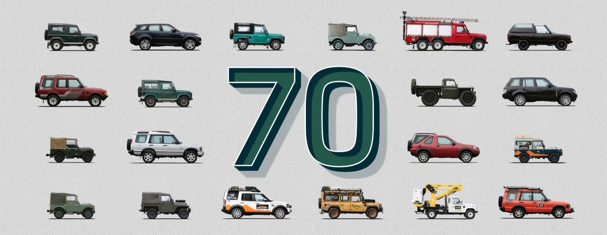 Land Rover 70th Anniversary