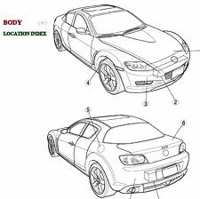 2004 Mazda RX8 Owners User Manual - Guide specs Tips
