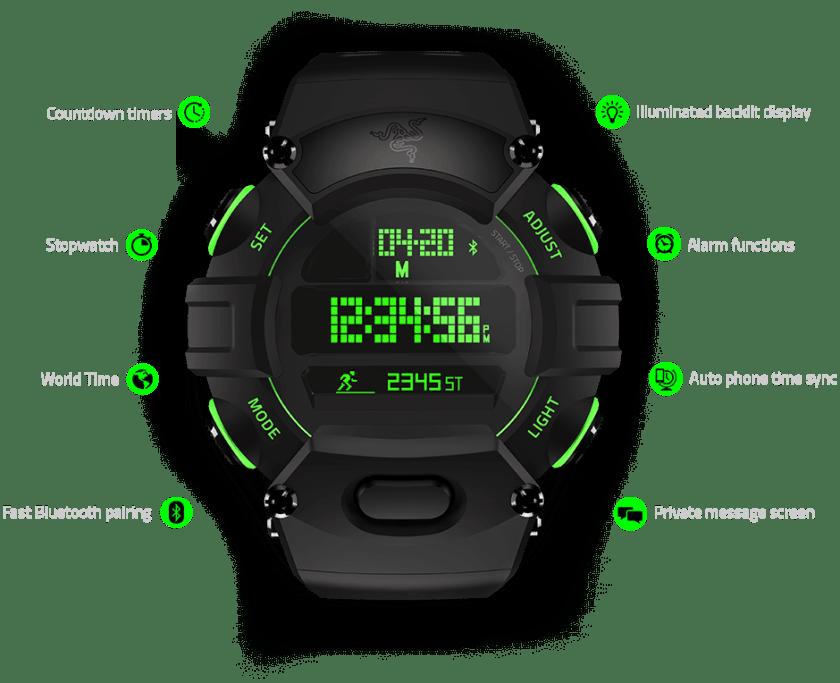 Razer Nabu Smartwatch-Funktionen