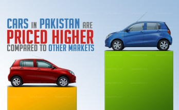 Car Prices In Pakistan Are Higher Than Other Regional Markets
