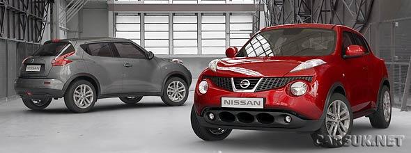 The Nissan Juke UK Price