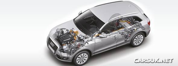 Audi Q5 Hybrid Revealed