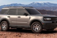 2023 Ford Bronco Sport Release date