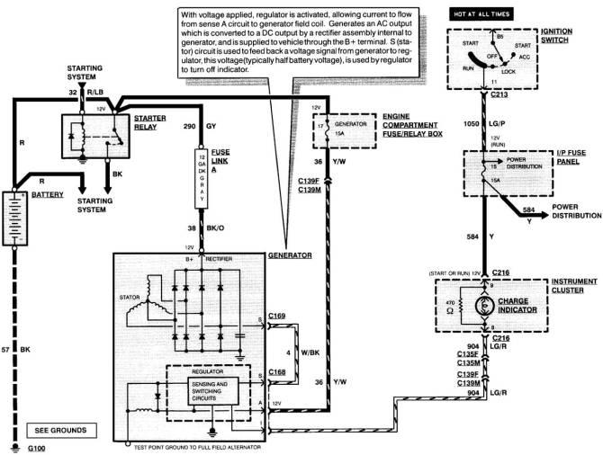 ford alternator wiring diagrams