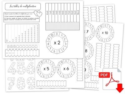 Lam Les Tables De Multiplication Cartable D Une Maitresse