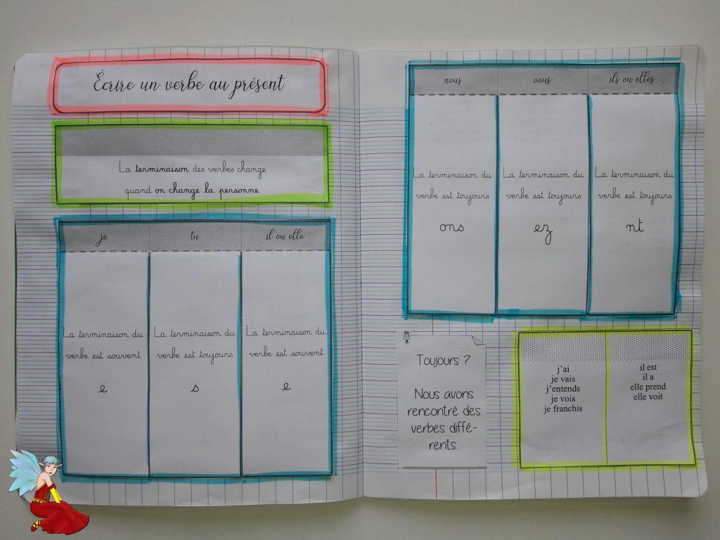 Leçon à manipuler - Les verbes au présent