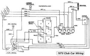Cartaholics Golf Cart Forum > Club Car Caroche Wiring Diagram
