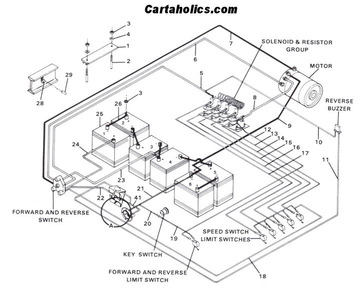System Also Electric Club Car Golf Cart Wiring Diagram On 95 Club