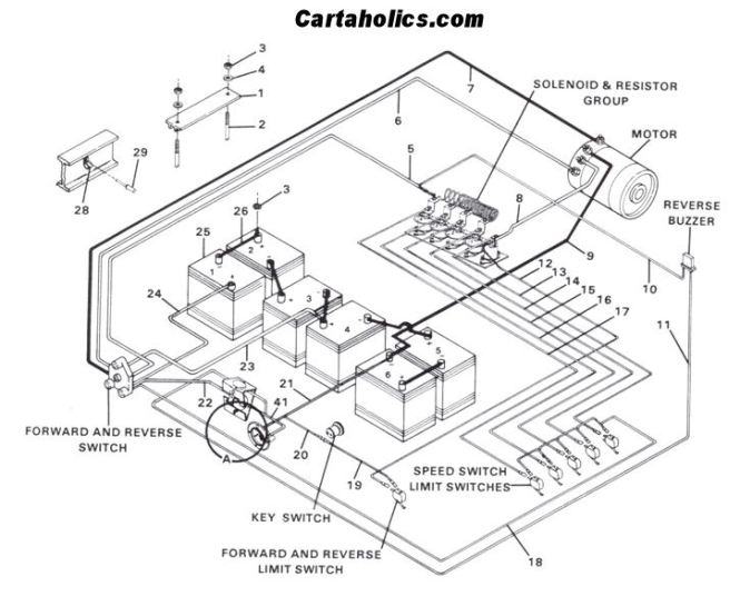 wiring diagram for club car golf cart wiring diagram 2000 club car golf cart wiring diagram diagrams yamaha starter generator