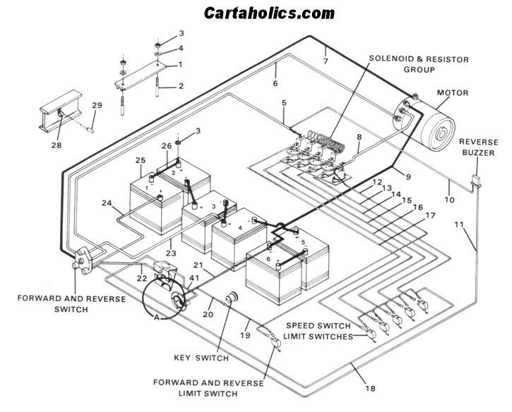 clubcar 1985 36v wiring diagram?resized665%2C536 club car wiring diagram 48 volt efcaviation com 2008 club car precedent 48 volt wiring diagram at honlapkeszites.co