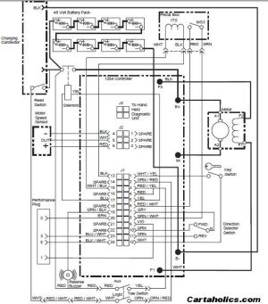 Cartaholics Golf Cart Forum > EZGO PDS II Wiring Diagram
