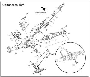 EZGO Steering Box Diagram 19952001 | Cartaholics Golf Cart Forum