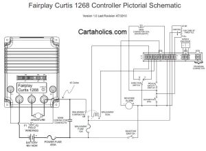 Fairplay Golf Cart Wiring Diagram 2011  1268 Controller | Cartaholics Golf Cart Forum