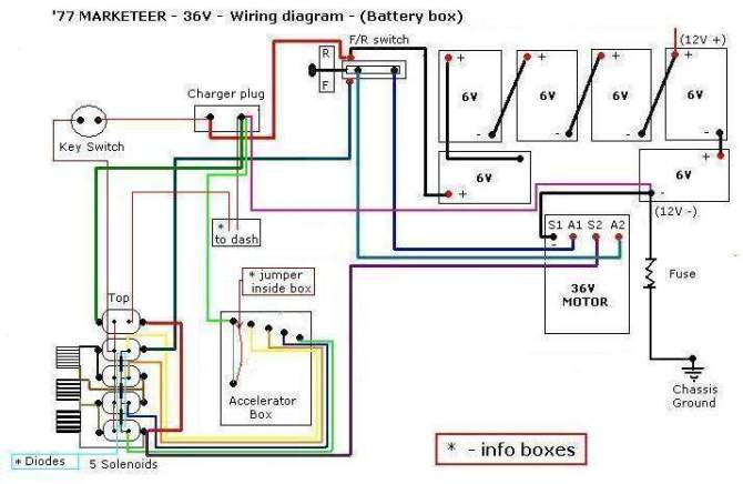 marketeer golf cart wiring diagram  pietrodavicoit circuit