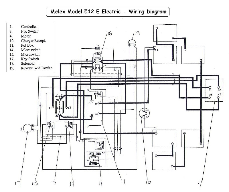 Melex512E_wiring_diagram?resize=665%2C558 harley davidson golf cart wiring diagram i love this! utv stuff harley davidson electric golf cart wiring diagram at crackthecode.co