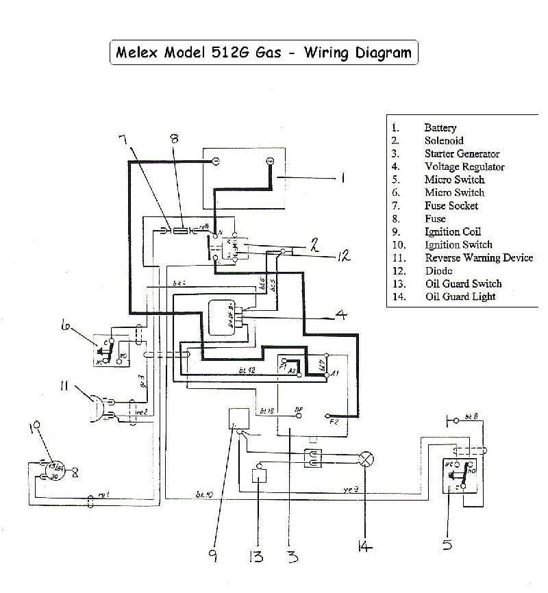 melex 512 wiring diagram rh kitchendecor club Melex Golf Cart Wiring Diagram Melex Golf Cart Batteries