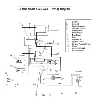 MELEX 512G Golf Cart Wiring Diagram  GAS | Cartaholics