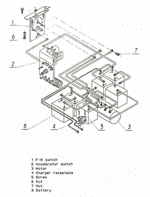 Melex Golf Cart Wiring Diagram