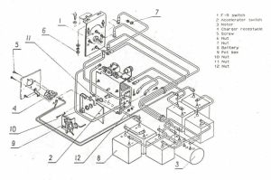 MELEX Golf Cart Wiring Diagram  Controller  Models 152