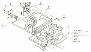 36 Volt Ezgo Wiring  Wiring Diagram Pictures