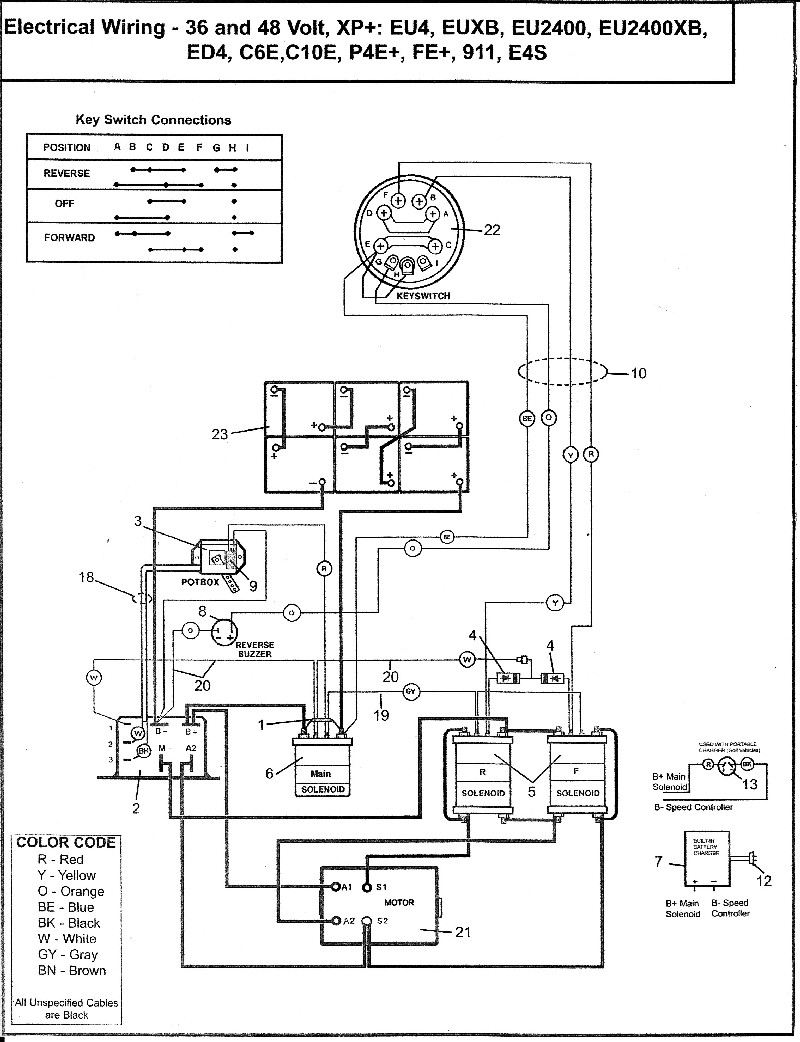 parcar_wiring36 48?resize=665%2C866 ezgo golf cart wiring diagram wiring diagram for ez go 36volt 1988 columbia par car gas wiring diagram at gsmx.co