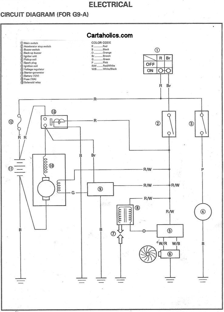 yamaha golf cart starter generator wiring diagram yamaha yamaha golf cars g9 gas wiring diagram yamaha automotive wiring on yamaha golf cart starter generator