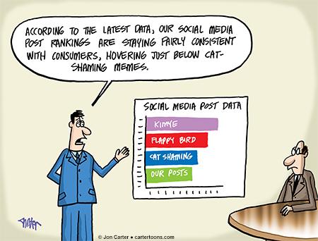 Data-Shame