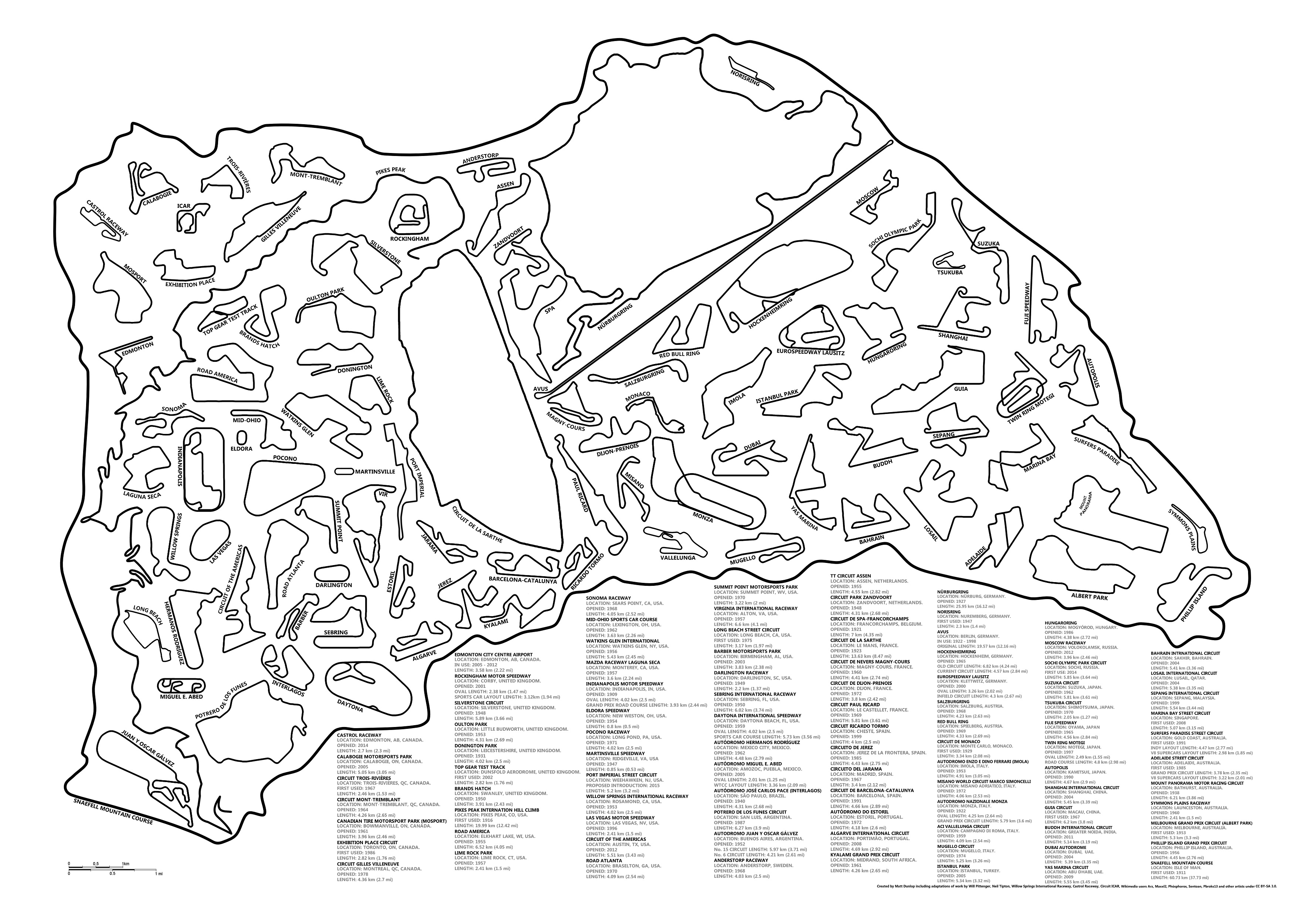 See All The World S Best Circuits To Scale In One Incredible Map