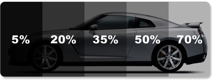7 Tips Before Choosing Your Car Window Tint In Malaysia Updated 18 Jan 2018