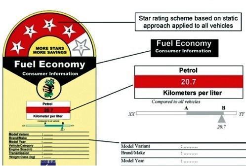 fuel-efficiency-label