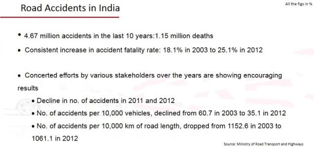 Road safety survey (1)