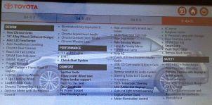 2014 Toyota Corolla Altis GL Diesel